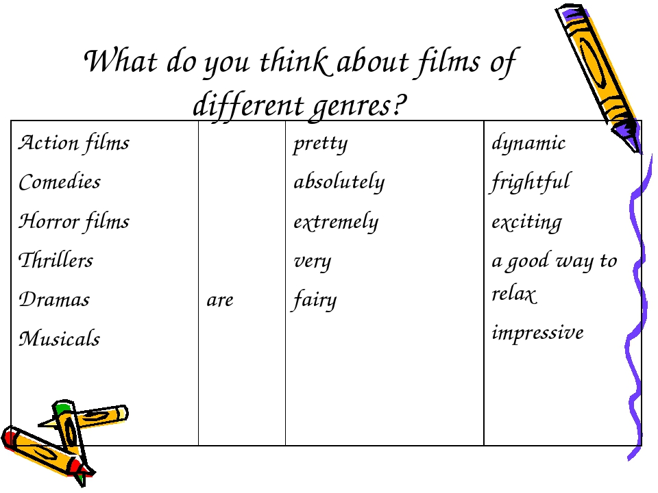 What do you think about films of different genres?