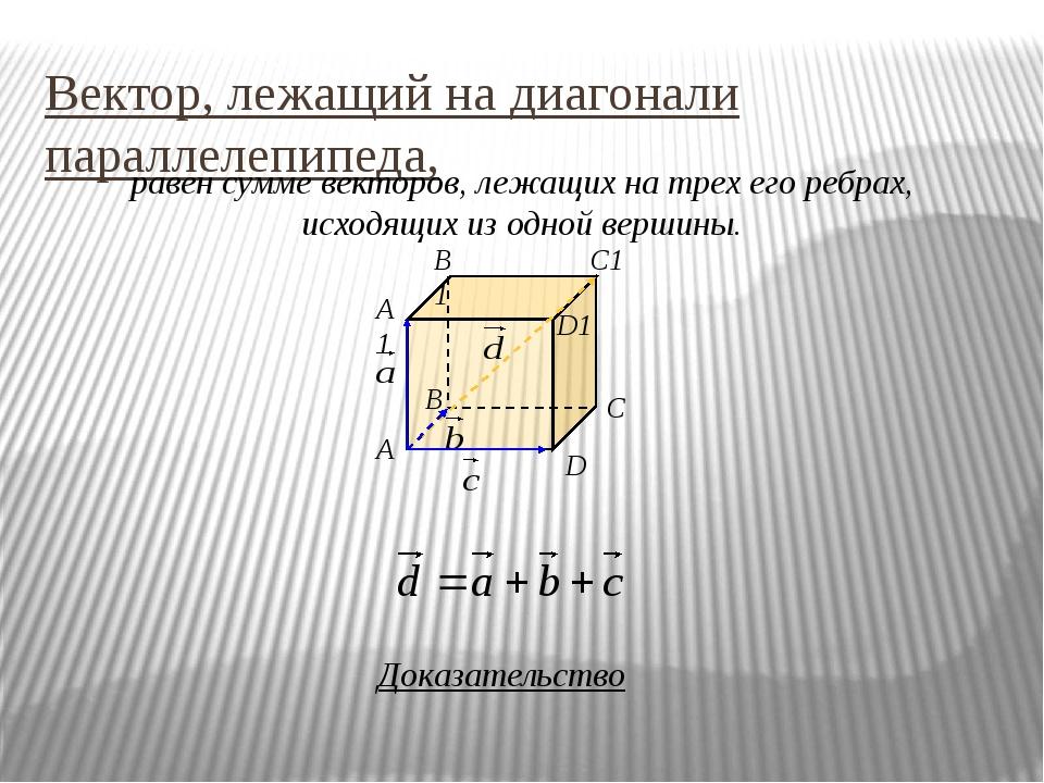 Вектор, лежащий на диагонали параллелепипеда, C A B D A1 B1 C1 D1 Доказательс...
