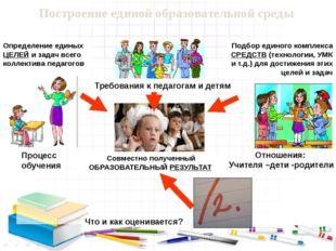 Построение единой образовательной среды Процесс обучения Что и как оцениваетс