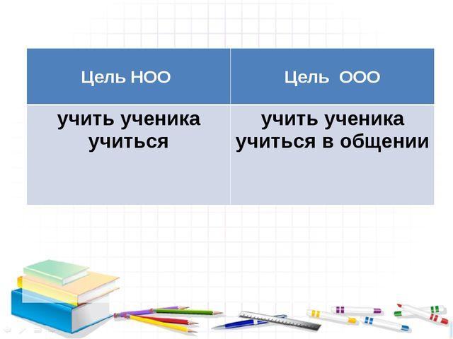 Цель НОО Цель ООО учить ученика учиться учить ученика учиться в общении