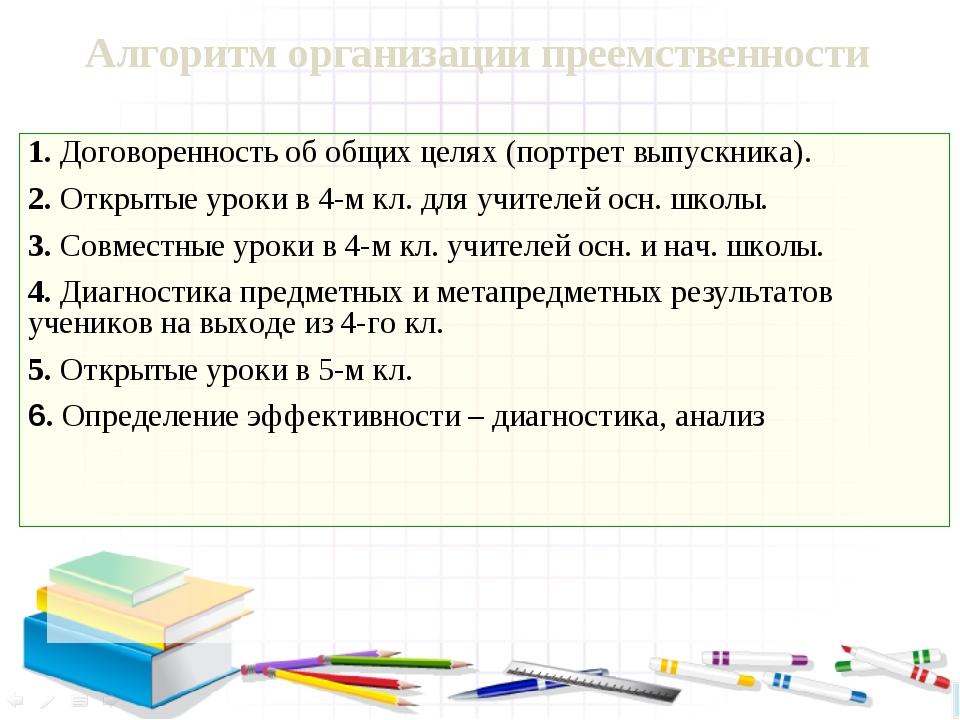 Алгоритм организации преемственности 1. Договоренность об общих целях (портре...