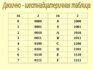 162162 0000081000 1000191001 20010А1010 30011B1011 40100C11