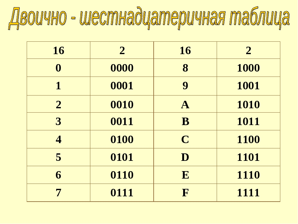 162162 0000081000 1000191001 20010А1010 30011B1011 40100C11...