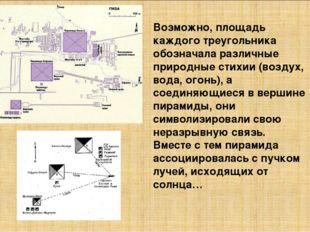 Возможно, площадь каждого треугольника обозначала различные природные стихии