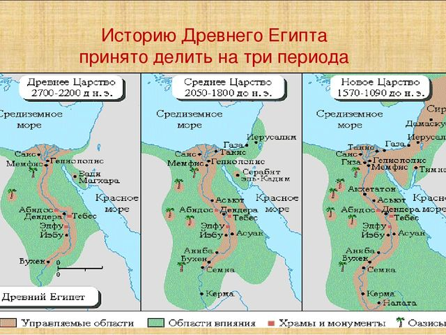 Историю Древнего Египта принято делить на три периода