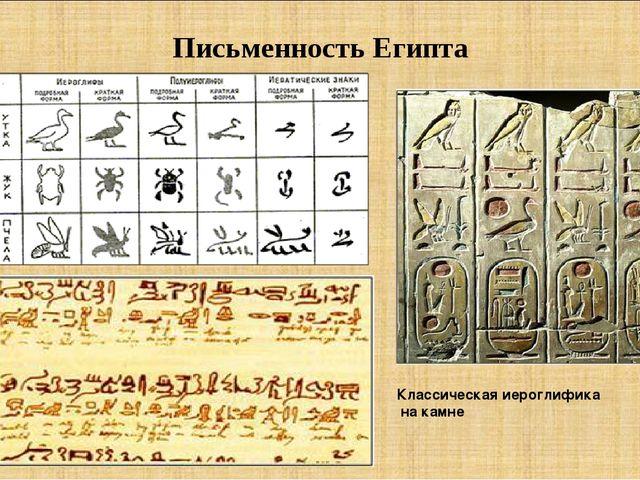 Письменность Египта Классическая иероглифика на камне