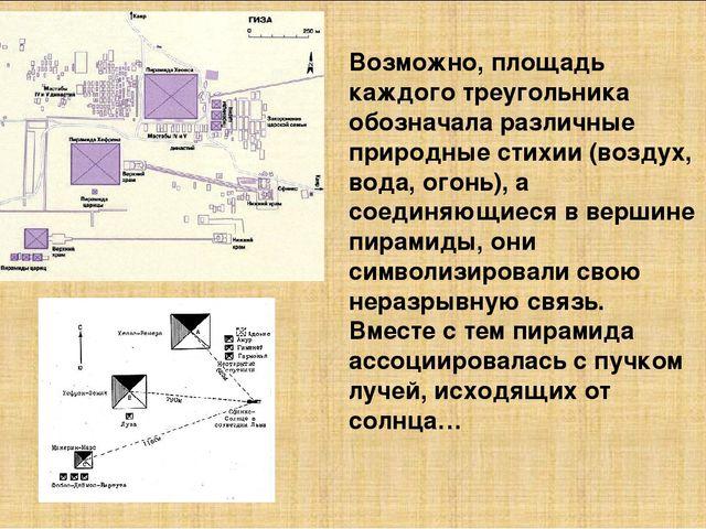 Возможно, площадь каждого треугольника обозначала различные природные стихии...