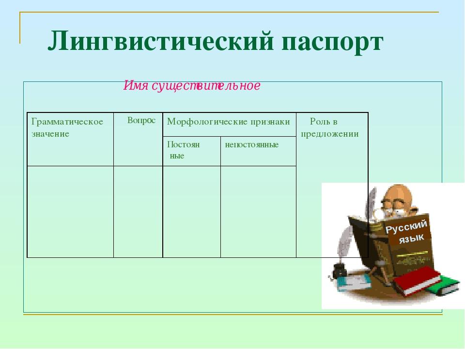 Лингвистический паспорт Русский язык Имя существительное Грамматическое значе...