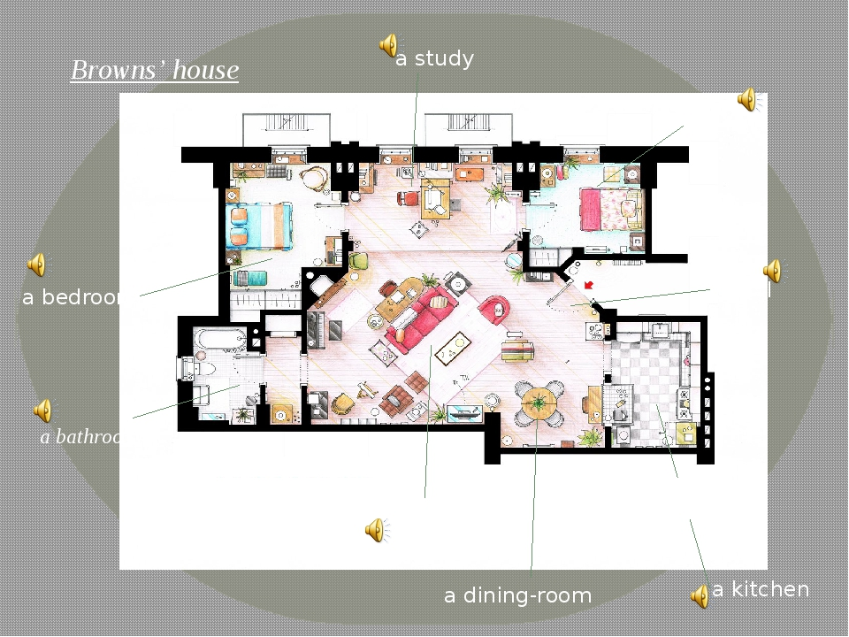 Browns' house a nursery a kitchen a study a bedroom a bathroom a lounge a din...