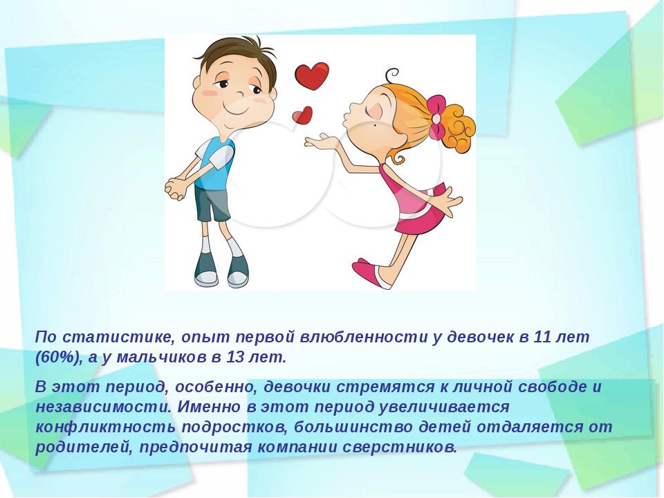 По статистике, опыт первой влюбленности у девочек в 11 лет (60%), а у мальчик...