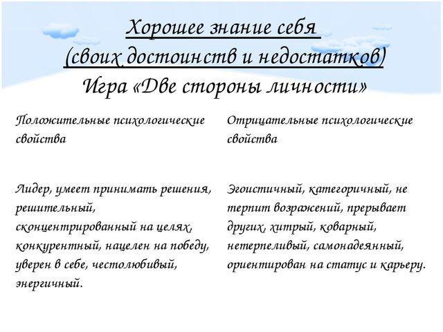 Хорошее знание себя (своих достоинств и недостатков) Игра «Две стороны личнос...