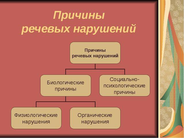 Причины речевых нарушений