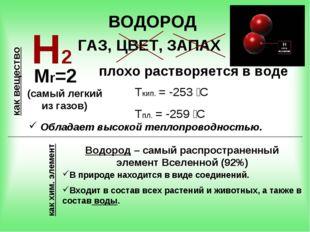 ВОДОРОД плохо растворяется в воде Н2 ГАЗ, ЦВЕТ, ЗАПАХ Мr=2 (самый легкий из г