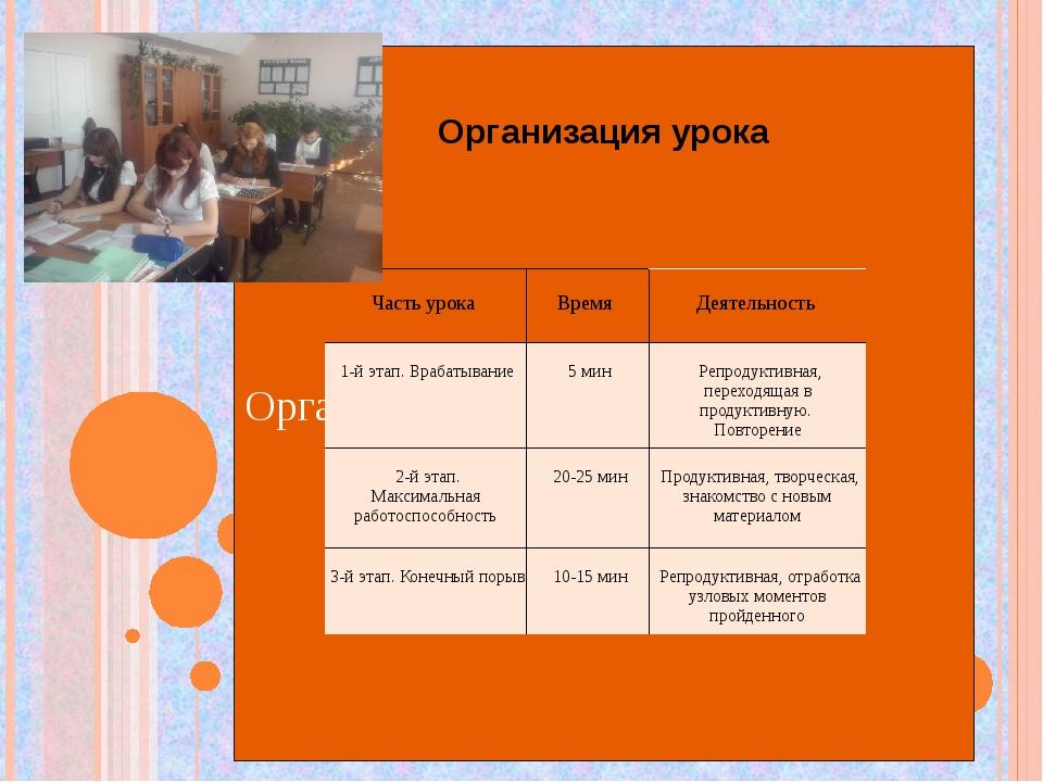 Организация урока Организация урока Частьурока Время Деятельность 1-й эта...