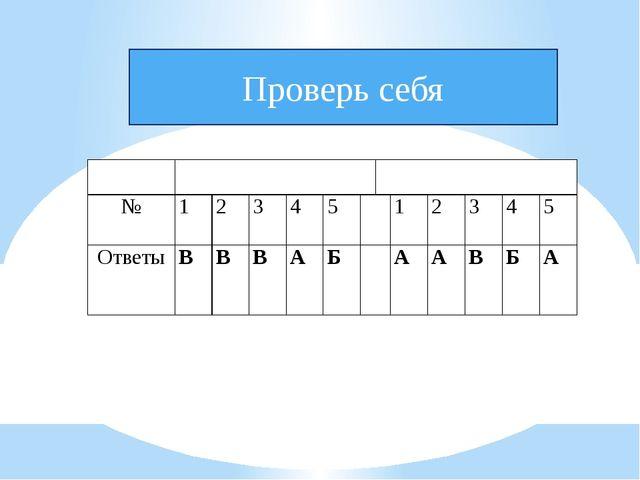 Проверь себя Вариант Вариант 1 Вариант 2 № 1 2 3 4 5  1 2 3 4 5 Ответы В В В...