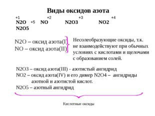 Виды оксидов азота N2O NO N2O3 NO2 N2O5 +1 +2 +3 +4 +5 N2O – оксид азота(I) N