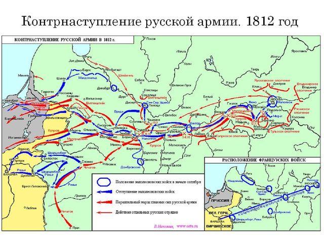 Контрнаступление русской армии. 1812 год