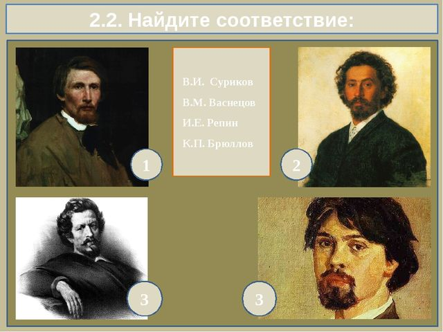 2.2. Найдите соответствие: 1 2 3 3 В.И. Суриков В.М. Васнецов И.Е. Репин К.П....