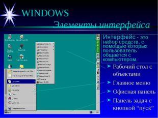 WINDOWS Элементы интерфейса Рабочий стол с объектами Главное меню Офисная п