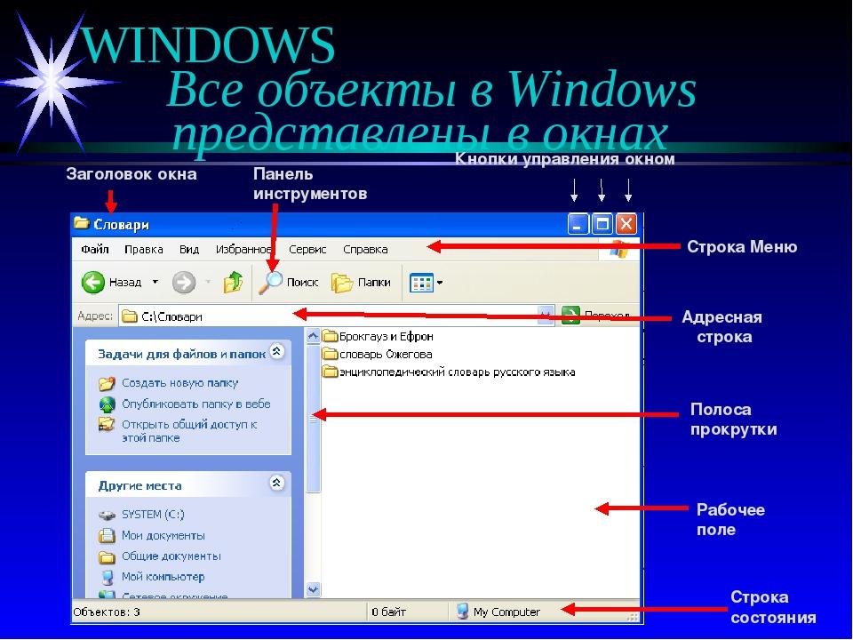 WINDOWS Все объекты в Windows представлены в окнах Кнопки управления окном...