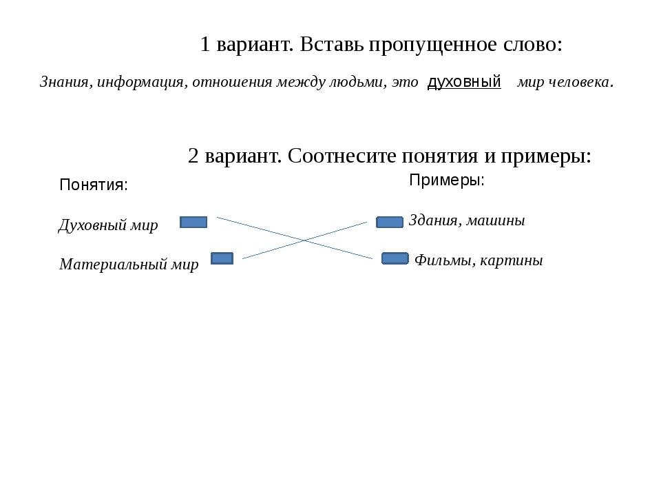 1 вариант. Вставь пропущенное слово: Знания, информация, отношения между людь...