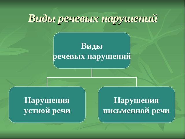 Виды речевых нарушений