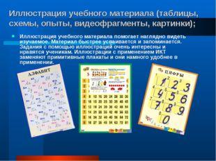 Иллюстрация учебного материала (таблицы, схемы, опыты, видеофрагменты, картин