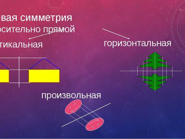Осевая симметрия относительно прямой вертикальная горизонтальная произвольная