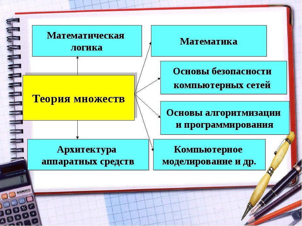 Теория множеств Математика Математическая логика Архитектура аппаратных средс...