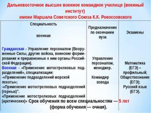 Дальневосточное высшее военное командное училище (военный институт) имени Мар
