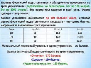 Уровень физической подготовленности абитуриентов проверяется по трем упражнен