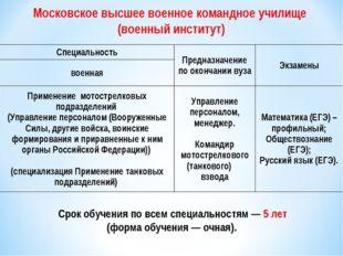 Московское высшее военное командное училище (военный институт) Срок обуче