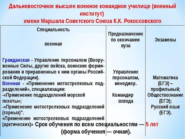 Дальневосточное высшее военное командное училище (военный институт) имени Мар...