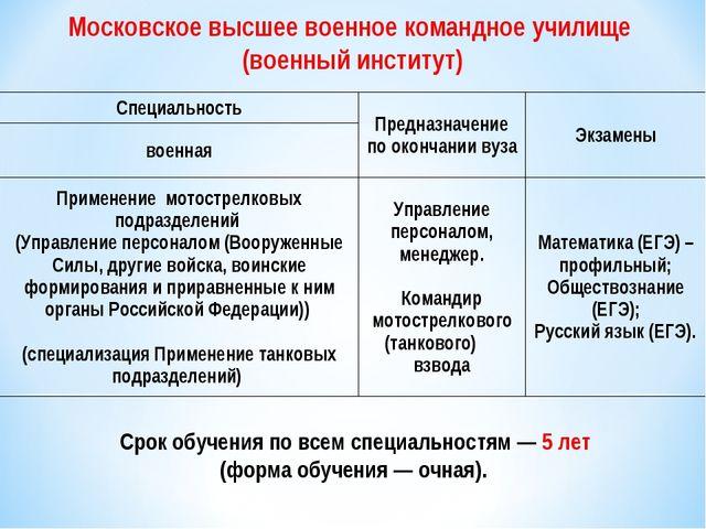 Московское высшее военное командное училище (военный институт) Срок обуче...