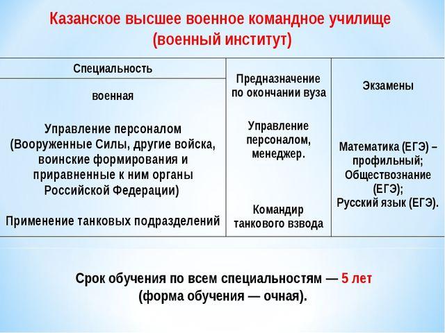Казанское высшее военное командное училище (военный институт) Срок обучен...