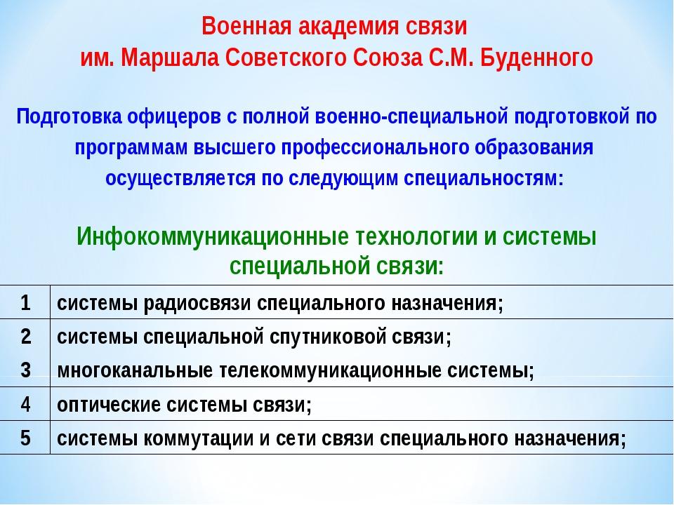 Подготовка офицеров с полной военно-специальной подготовкой по программам выс...