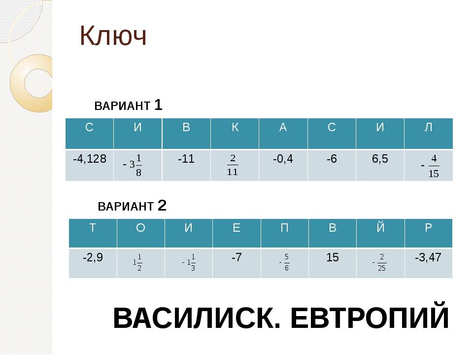Ключ ВАРИАНТ 1 ВАРИАНТ 2 ВАСИЛИСК. ЕВТРОПИЙ С И В К А С И Л -4,128 -11 -0,4 -...