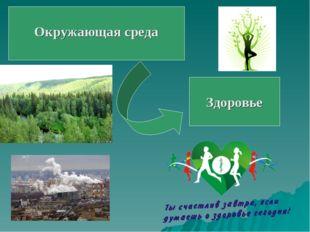 Здоровье Окружающая среда