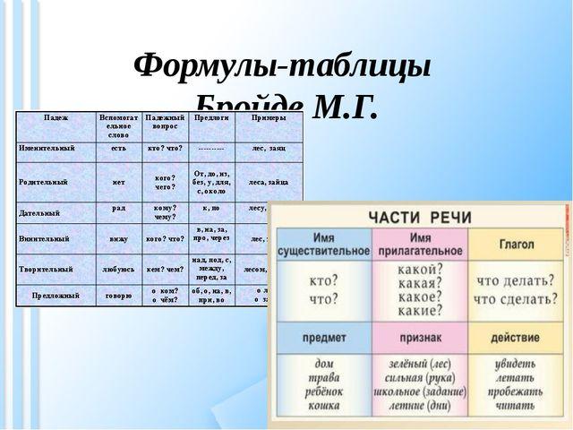 Формулы-таблицы Бройде М.Г.