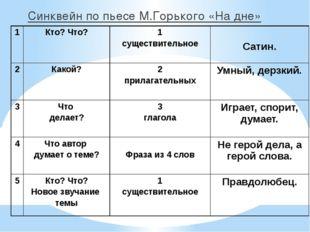 Синквейн по пьесе М.Горького «На дне» 1 Кто? Что? 1 существительное Сатин. 2