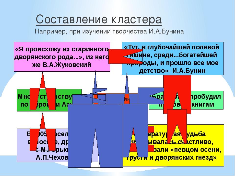 Составление кластера Например, при изучении творчества И.А.Бунина И.А.Бунин «...