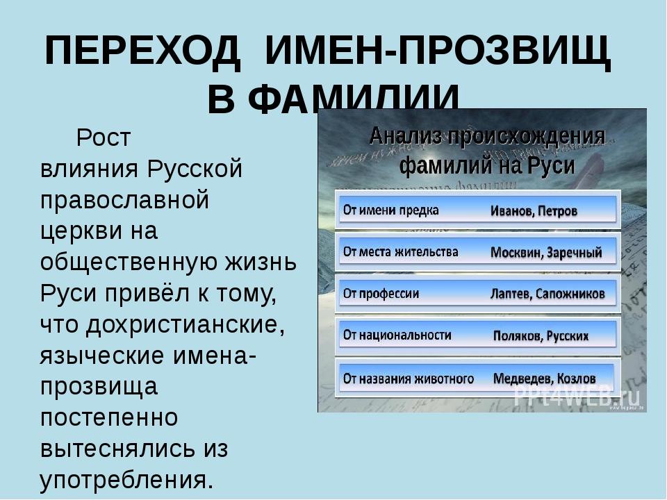 ПЕРЕХОД ИМЕН-ПРОЗВИЩ В ФАМИЛИИ Рост влиянияРусской православной церквина об...