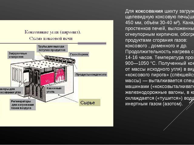 Длякоксованияшихту загружают в щелевиднуюкоксовую печь(ширина 400—450мм,...