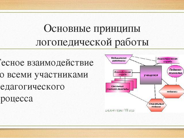 Основные принципы логопедической работы Тесное взаимодействие со всеми участн...