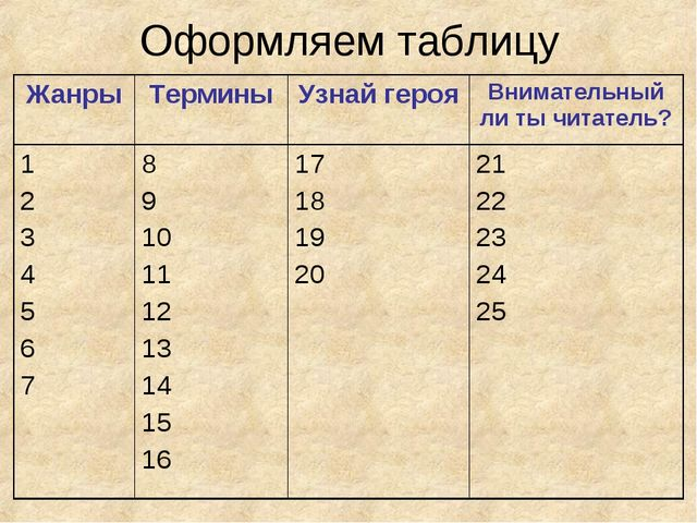 Оформляем таблицу