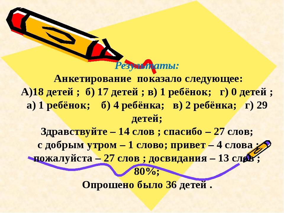 Результаты: Анкетирование показало следующее: А)18 детей ; б) 17 детей ; в)...