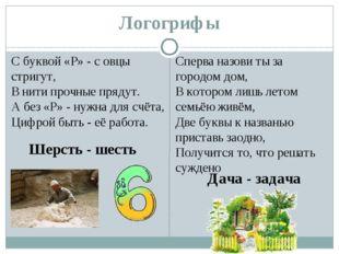 Логогрифы С буквой «Р» - с овцы стригут, В нити прочные прядут. А без «Р» - н