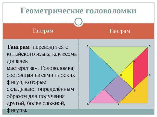 Танграм Танграм переводится с китайского языка как «семь дощечек мастерства»...