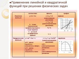 ●Применение линейной и квадратичной функций при решении физических задач