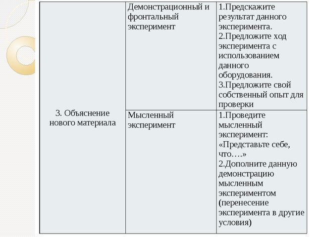 3. Объяснение нового материала Демонстрационный и фронтальный эксперимент 1.П...